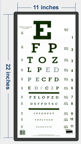 Patented Cataract Detection Eye Chart